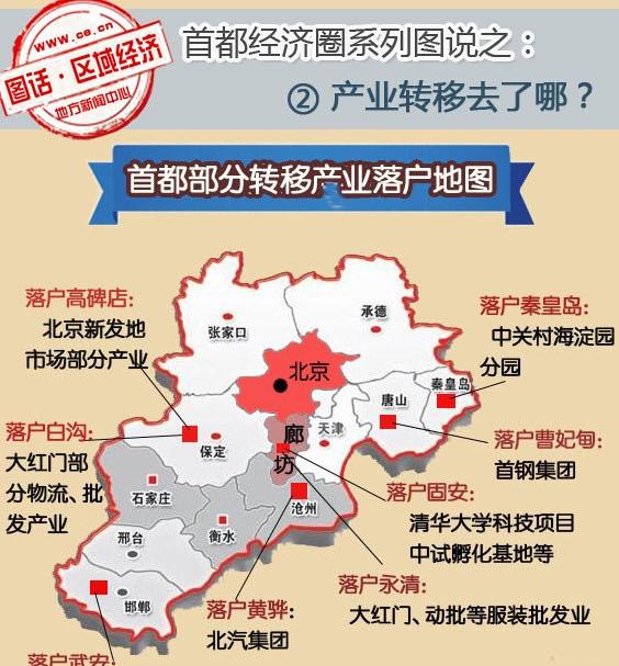 图解:北京产业外迁地图