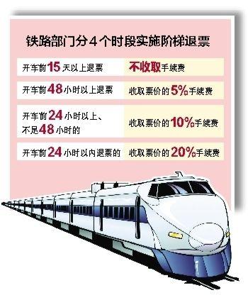 春运火车票迎退票潮   怎样才能买到票回家