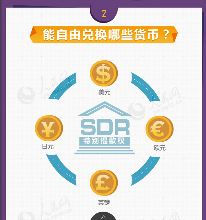图解:什么是sdr?中国加入会带来哪些好处?
