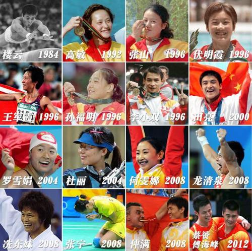 v错过那些年我们错过的力学表情表情包转玩奥运助中文图片