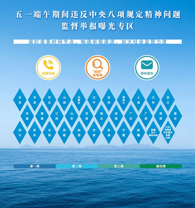中纪委网站推出两节期间公款吃喝等违规违纪问题监督举报曝光专区