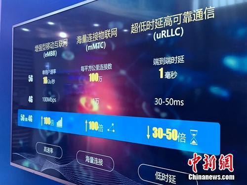 资料图:5G的一些基本特点。<a target='_blank' href='http://www.chinanews.com/' >中新网</a> 吴涛 摄
