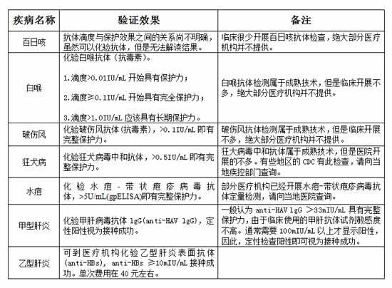 首页>寻医·问药>健康识堂健康识堂