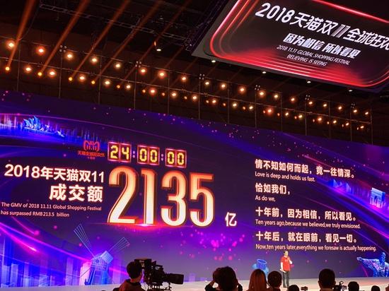 2018年天猫双11最终成交额.(摄影 :人民网 杨波)