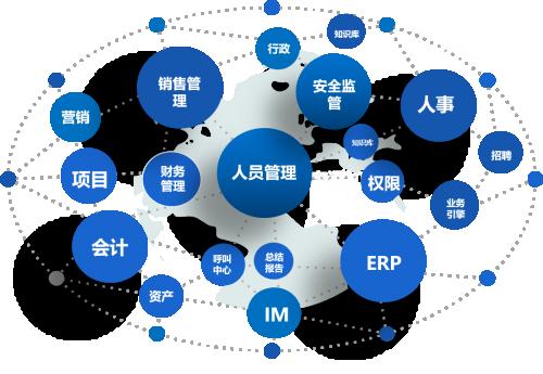 万朝OA协同办thinkphp公系统,赋能企业未来