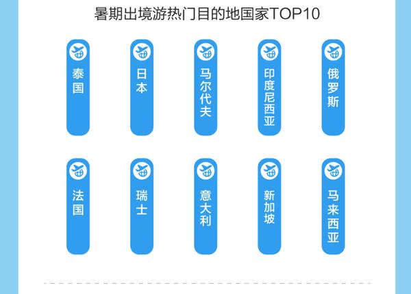 北京市快三开奖结果:捷途X95更懂中国大空间、好配置、生态圈欧系旅行车加速逃离