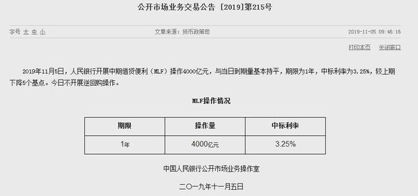"""央行投放4000亿""""麻辣粉"""" 利率下降5个基点至3.25%"""