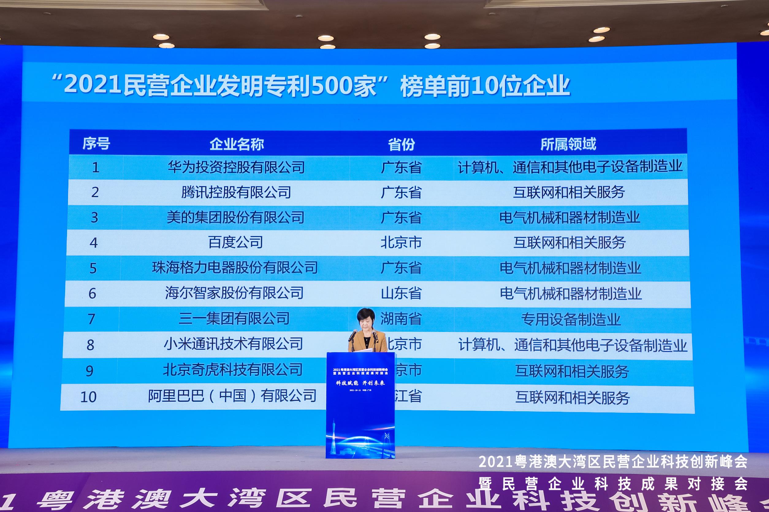 """""""2021民营企业研发投入500家""""""""2021民营企业发明专利500家""""榜单发布"""
